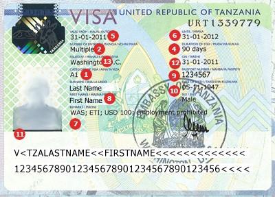 Tanzania Visa