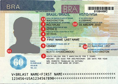 Brazil Visa